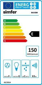 8633 SM energ