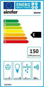 8662 SM energ