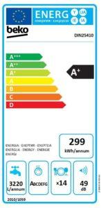 DIN25410 energ