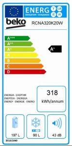 RCNA320K20W energ