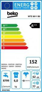 WTE6611B0 energ