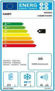 cvbnm 6182 wh energ